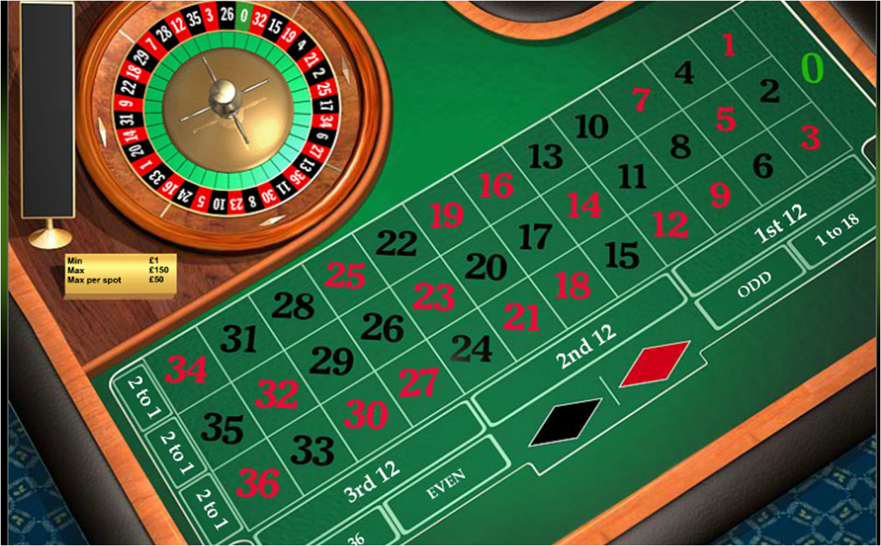 best online roulette welcome bonus